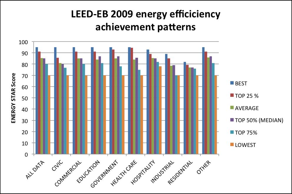 EB_Chart1