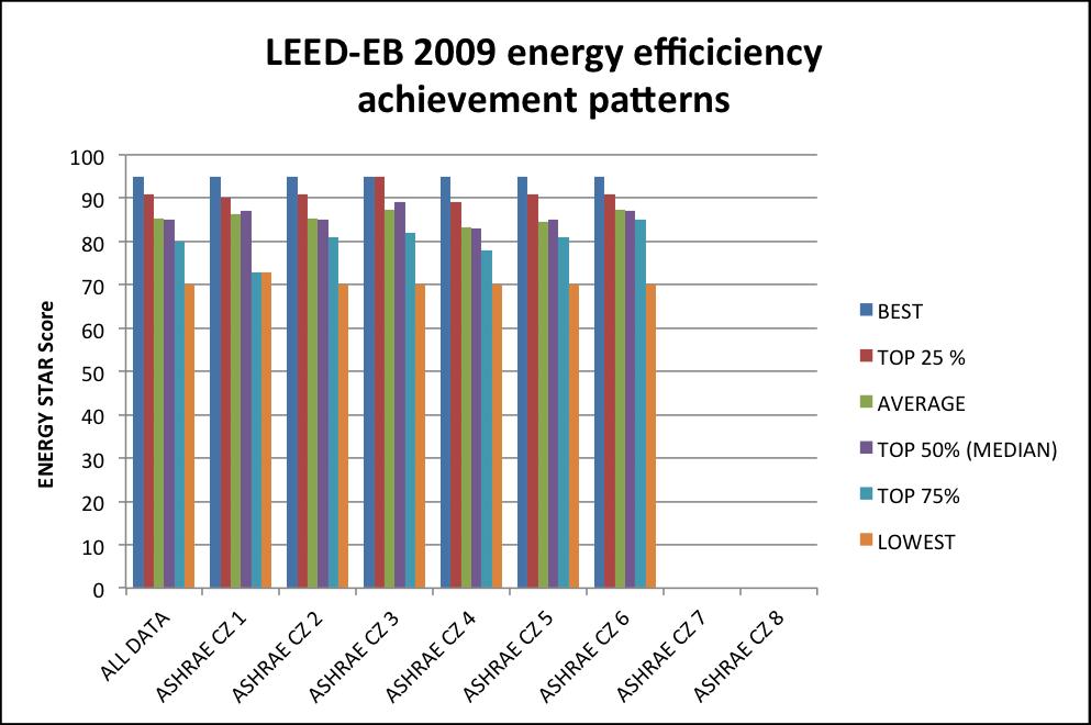 EB_Chart2