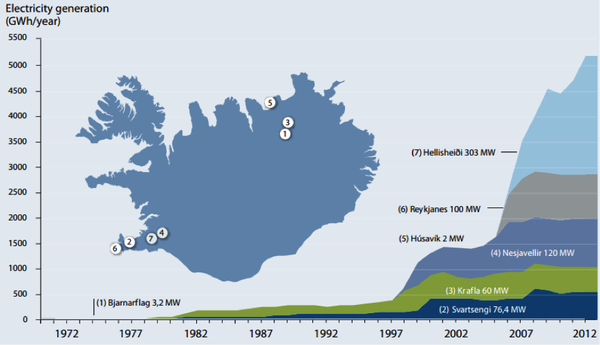 ... Geothermal Power Plants Iceland [From 'Energy Statistics in Iceland