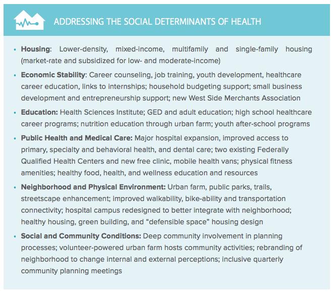 addressing social determinants
