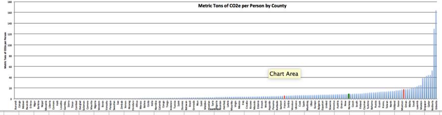 figure1_emissions